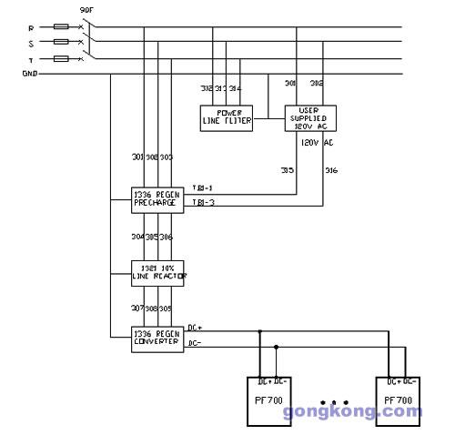 罗克韦尔dc bus ,powerflex700在鱼丝拉伸系统中的应用