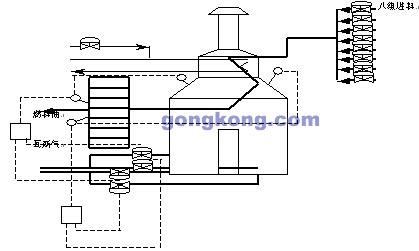 蒸馏实验步骤流程图