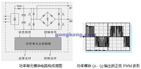 九洲电气高压变频器在循环流化床锅炉上的应用