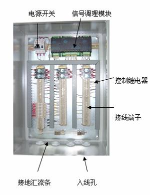 接线箱内部结构图