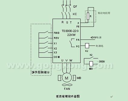 潜江制药武汉研究基地工程大连佳云塔机td3000提升部应用报告