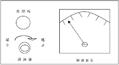 时光伺服电机在吹膜机螺旋挤出电机系统中的应用
