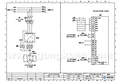 西门子micromaster420/440标准变频器在汽车玻璃加工行业中的应用