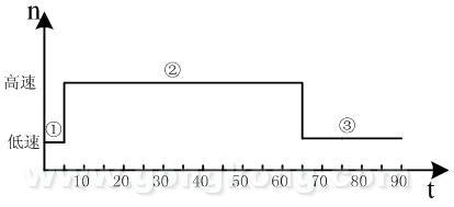 图2:电炉炼钢生产工艺流程图
