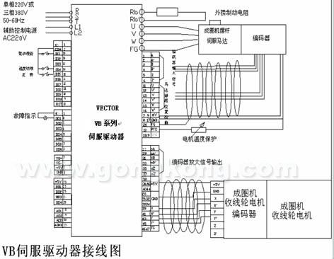 途强gps电机司服控制器接线图