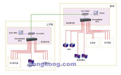 fpso单点系泊系统的设计与建造则由apl公司完成.