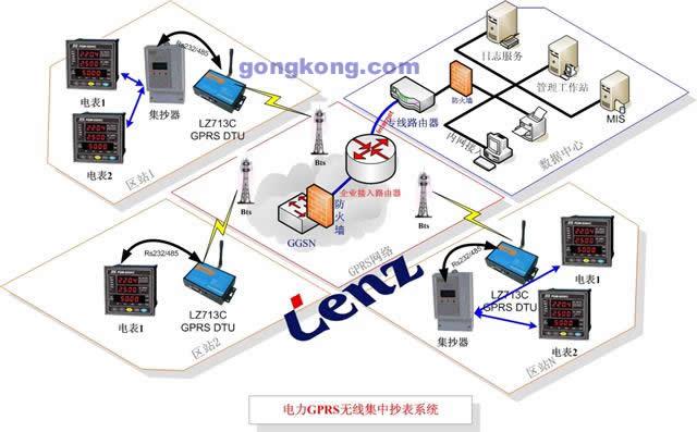 电参数的采集,; 电力系统部分设备统一编号准则(4)