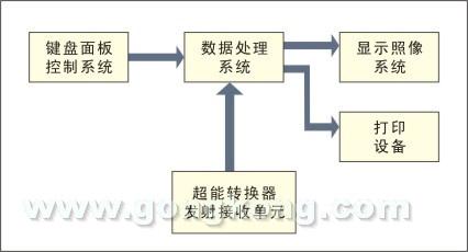 工厂标准组织结构图