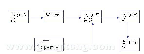 电路 电路图 电子 原理图 592_223