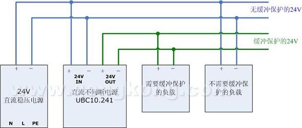 241的典型应用接线图